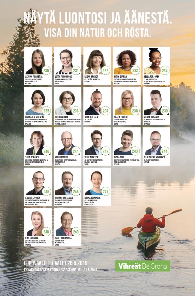 Vihreät Eurovaaliehdokkaat 2021